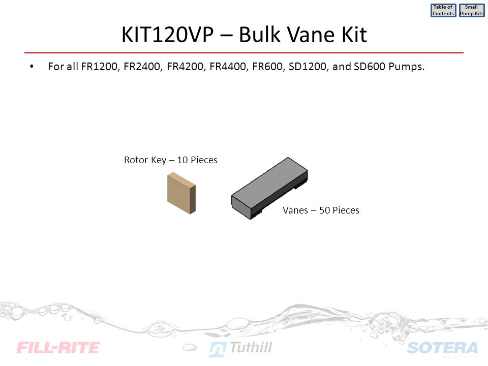 Table of Contents Small Pump Kits. KIT120VP – Bulk Vane Kit. For all FR1200, FR2400, FR4200, FR4400, FR600, SD1200, and SD600 Pumps.