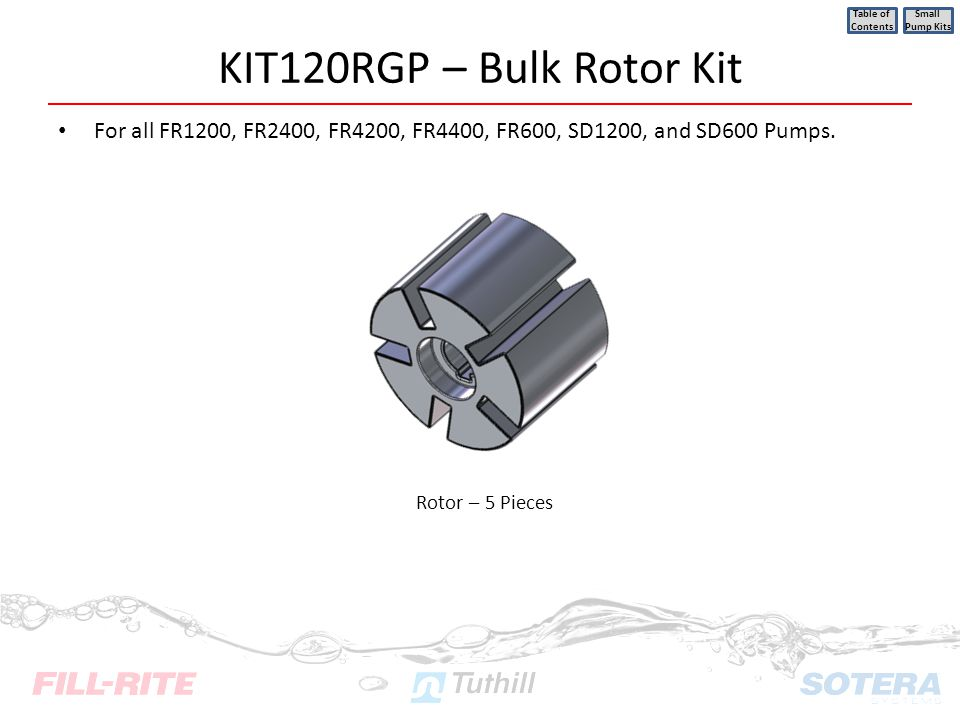 Table of Contents Small Pump Kits. KIT120RGP – Bulk Rotor Kit. For all FR1200, FR2400, FR4200, FR4400, FR600, SD1200, and SD600 Pumps.