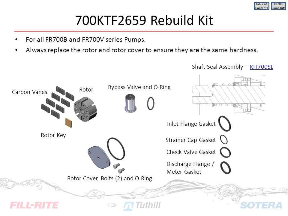 700KTF2659 Rebuild Kit For all FR700B and FR700V series Pumps.