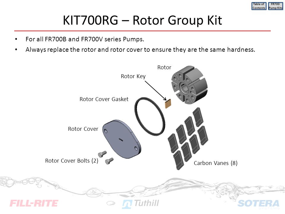 KIT700RG – Rotor Group Kit For all FR700B and FR700V series Pumps.