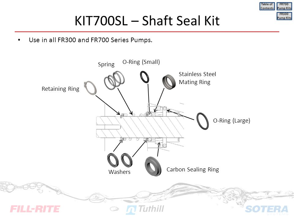 KIT700SL – Shaft Seal Kit Use in all FR300 and FR700 Series Pumps.