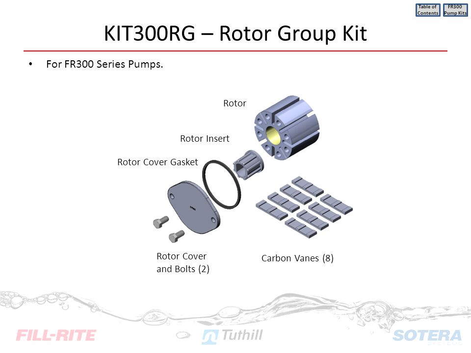 KIT300RG – Rotor Group Kit For FR300 Series Pumps. Rotor Rotor Insert