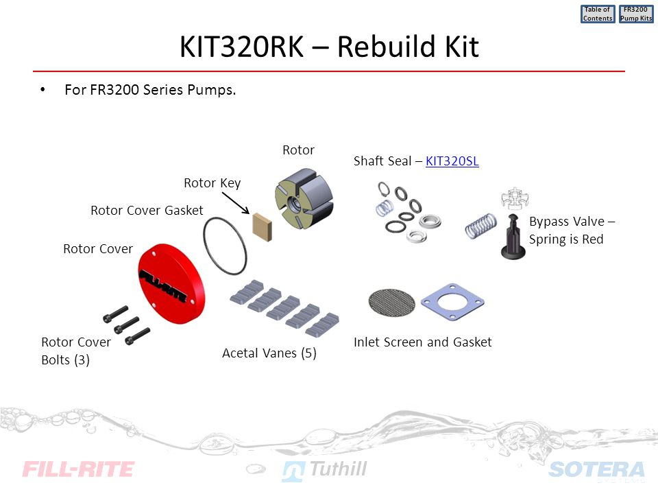 KIT320RK – Rebuild Kit For FR3200 Series Pumps.