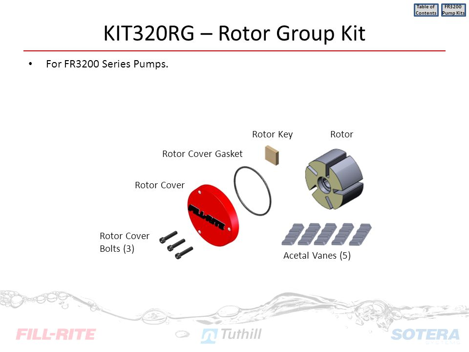 KIT320RG – Rotor Group Kit For FR3200 Series Pumps.