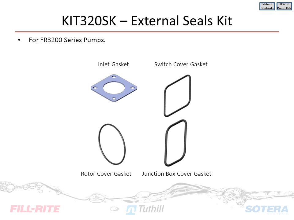 KIT320SK – External Seals Kit