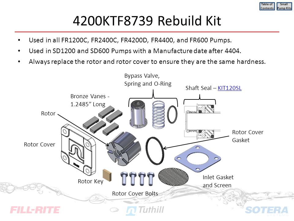Table of Contents Small Pump Kits. 4200KTF8739 Rebuild Kit. Used in all FR1200C, FR2400C, FR4200D, FR4400, and FR600 Pumps.