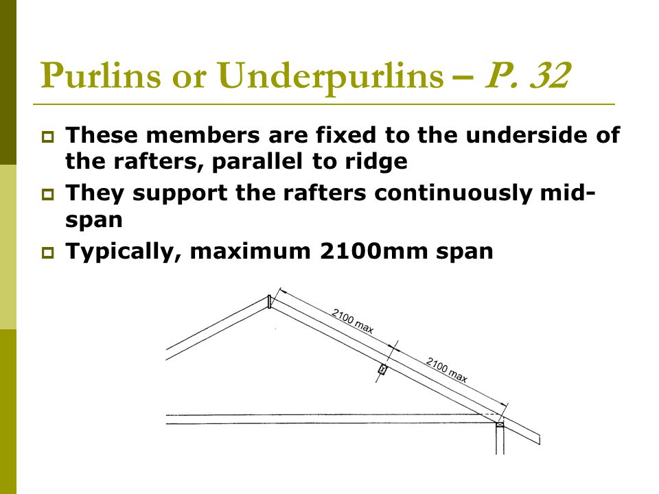 Purlins or Underpurlins – P. 32