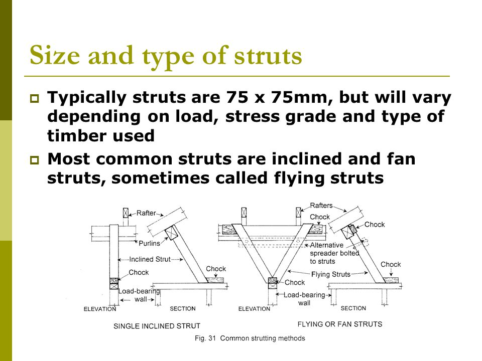 Size and type of struts Typically struts are 75 x 75mm, but will vary depending on load, stress grade and type of timber used.