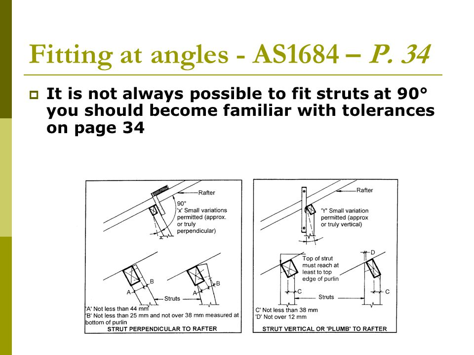 Fitting at angles - AS1684 – P. 34