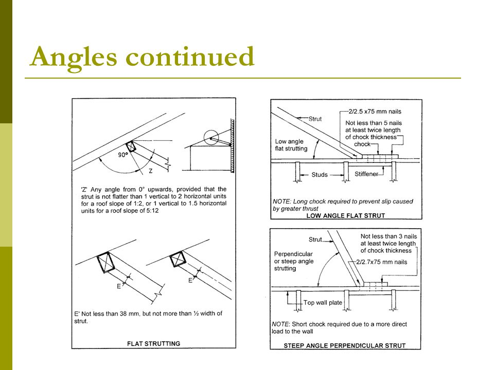 Angles continued