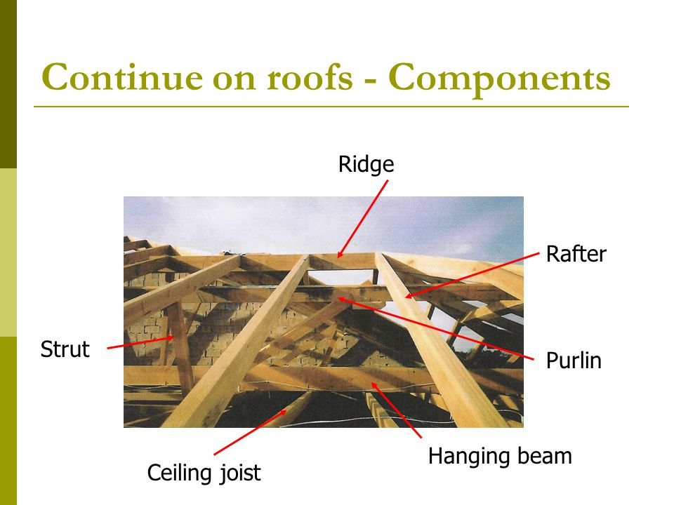 Continue on roofs - Components