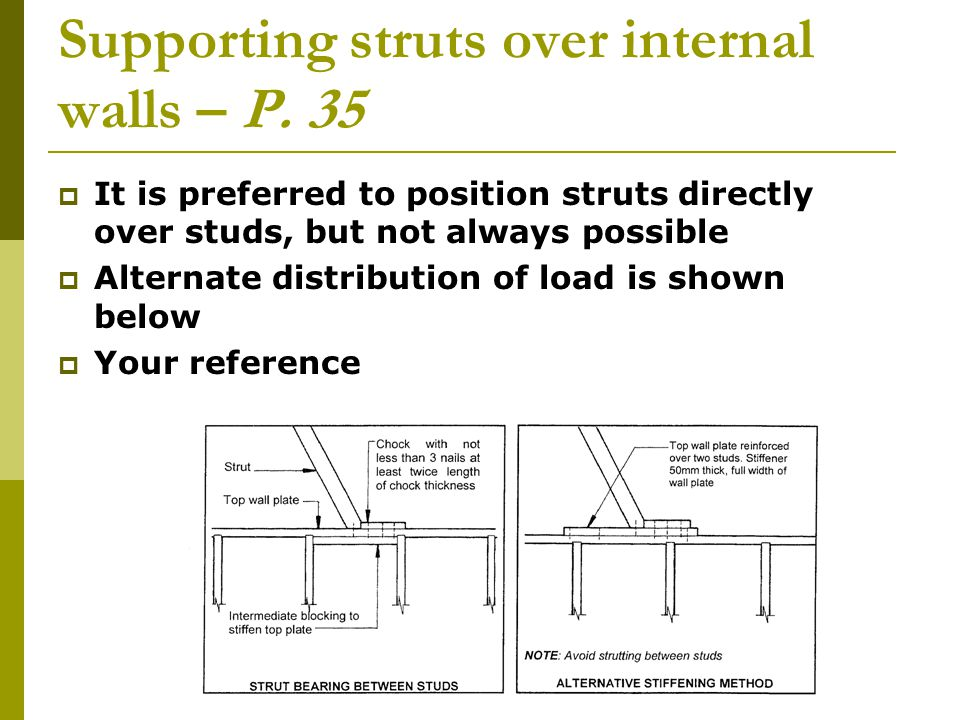 Supporting struts over internal walls – P. 35
