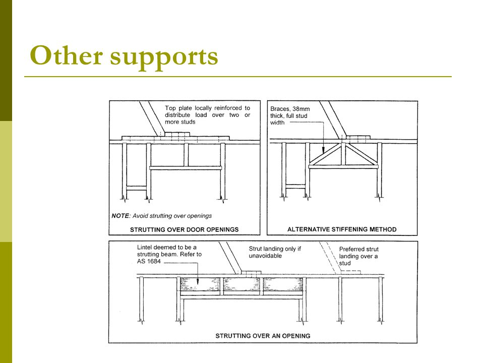 Other supports
