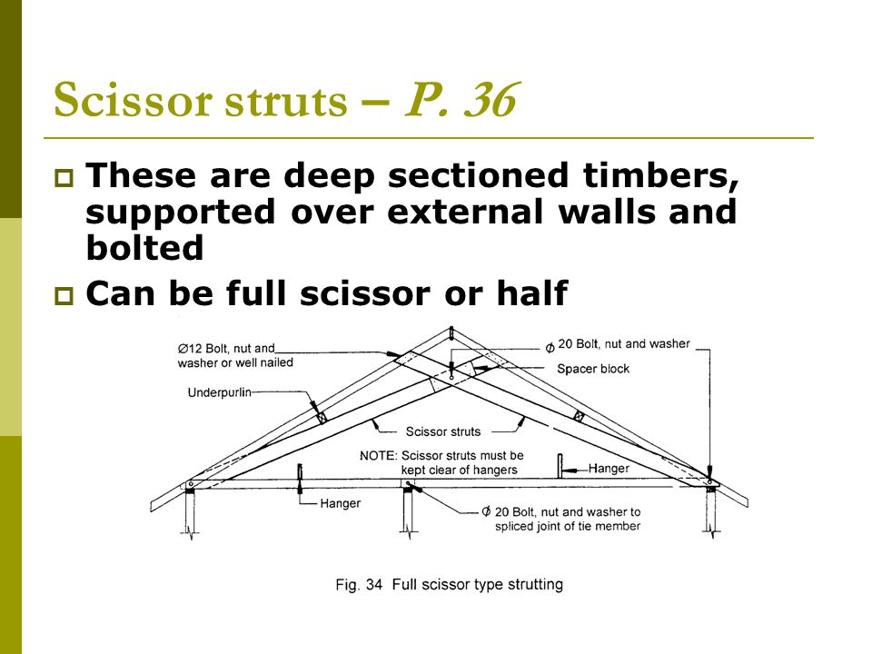 Scissor struts – P. 36 These are deep sectioned timbers, supported over external walls and bolted.