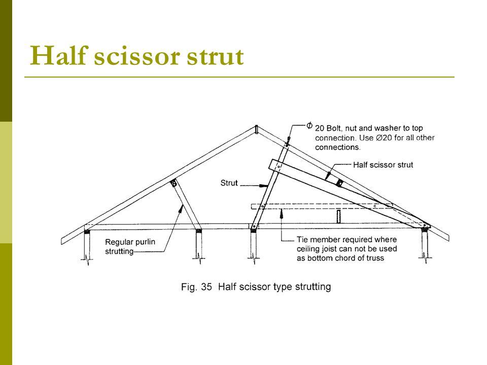 Half scissor strut