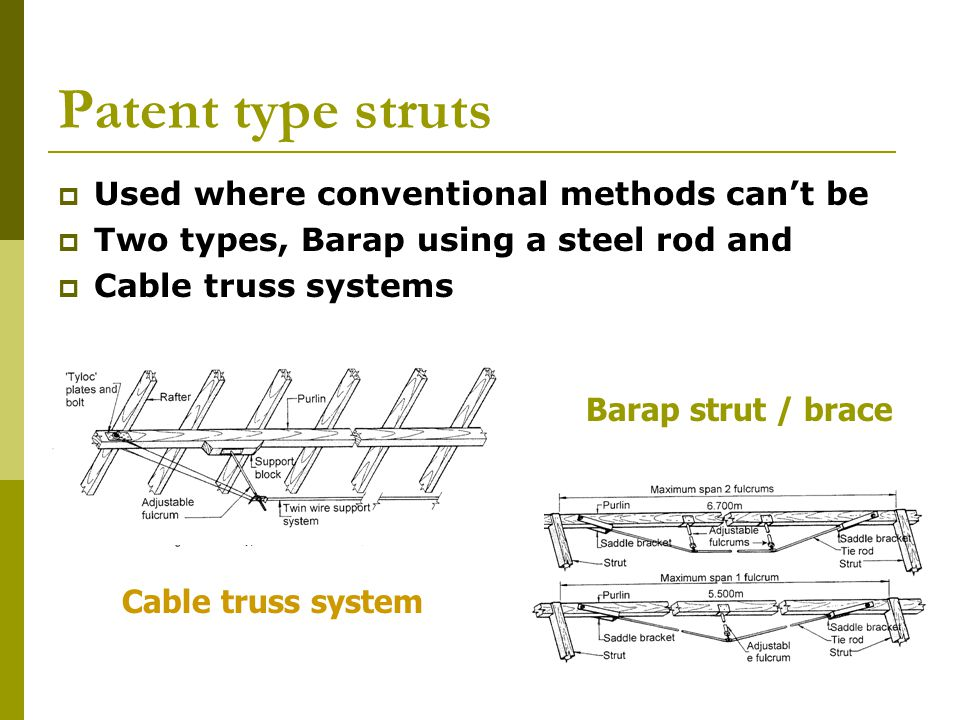 Patent type struts Used where conventional methods can't be