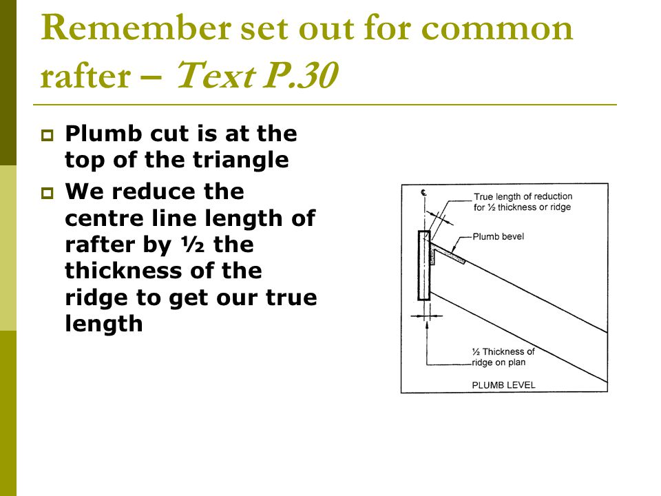 Remember set out for common rafter – Text P.30