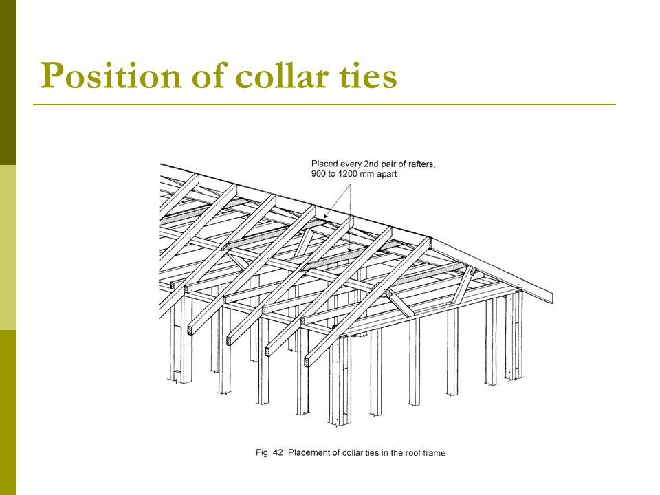 Position of collar ties