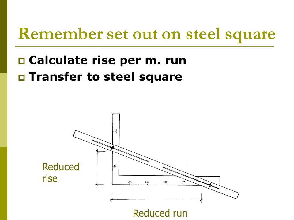 Remember set out on steel square