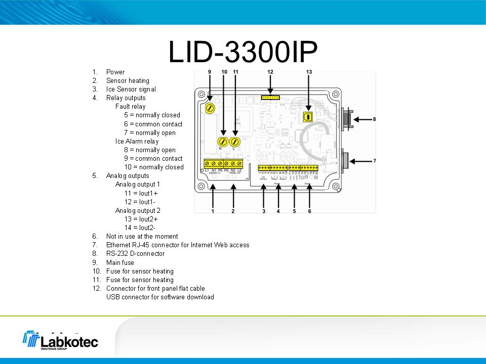 LID-3300IP