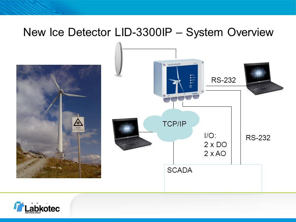 New Ice Detector LID-3300IP – System Overview