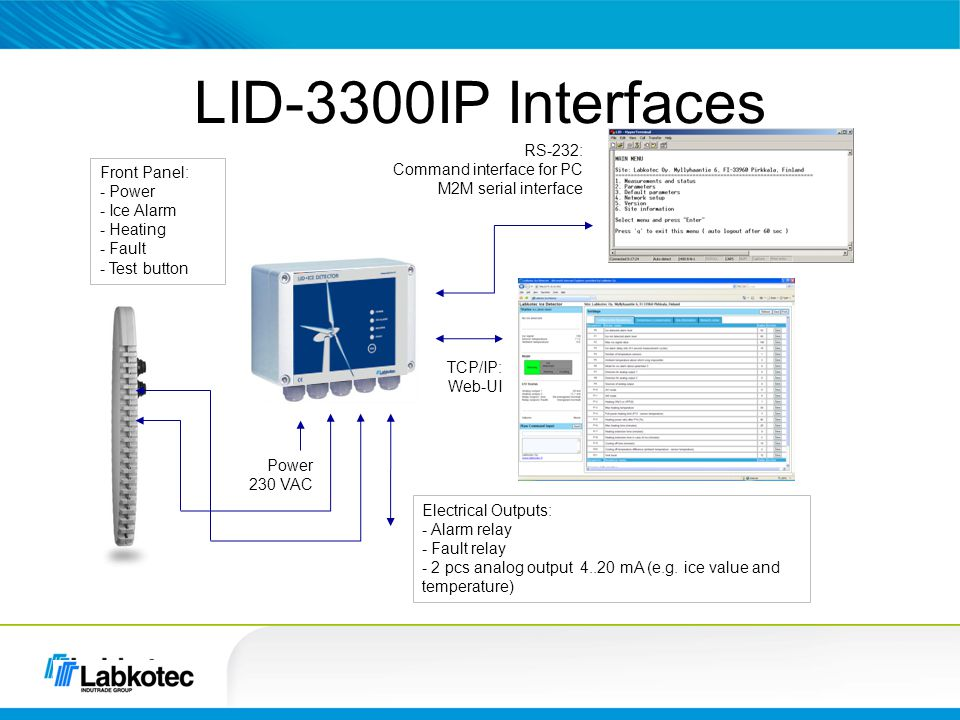 LID-3300IP Interfaces RS-232: Command interface for PC