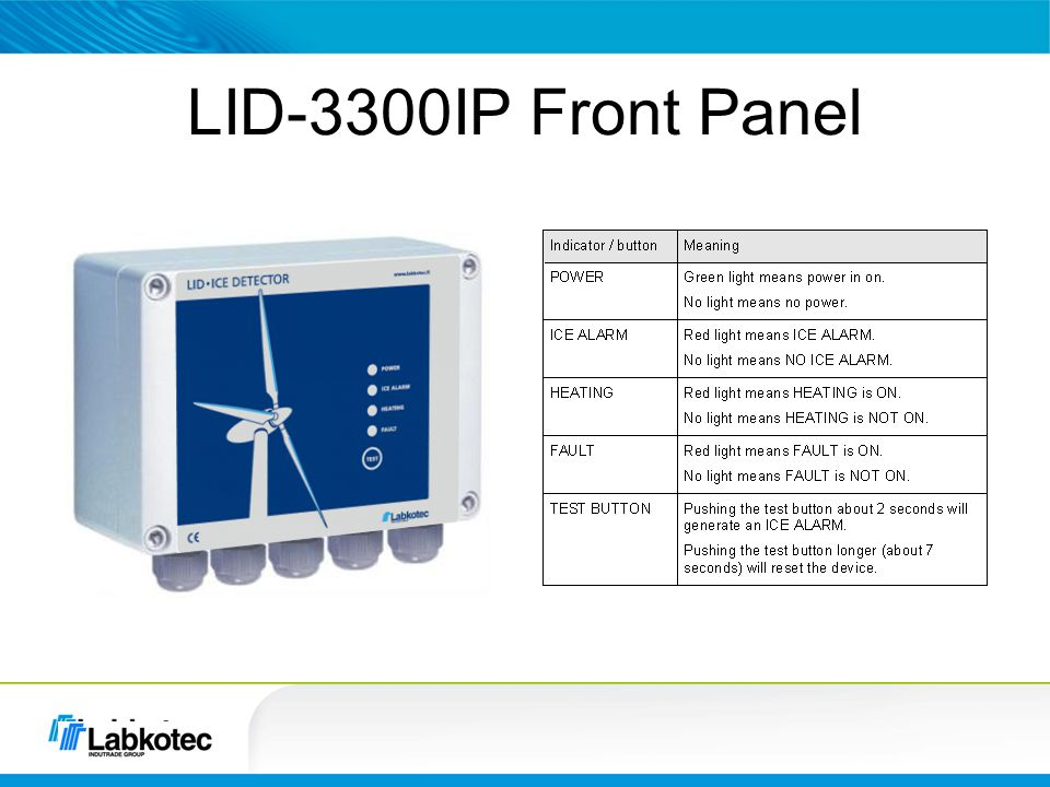 LID-3300IP Front Panel