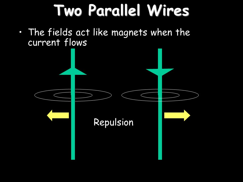 Two Parallel Wires The fields act like magnets when the current flows