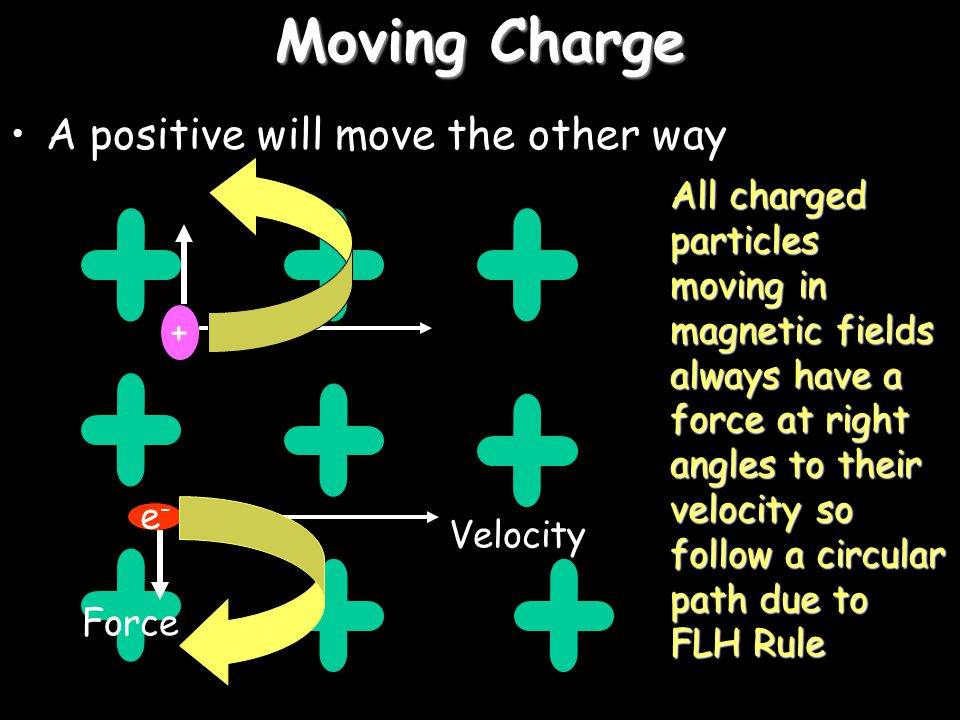 Moving Charge A positive will move the other way