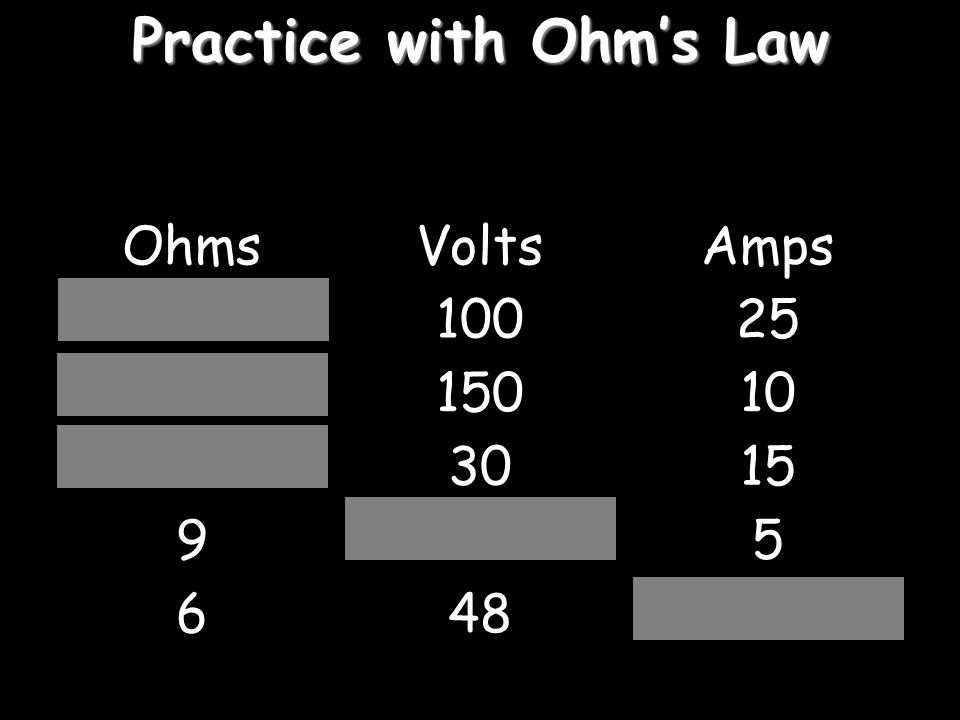 Practice with Ohm's Law
