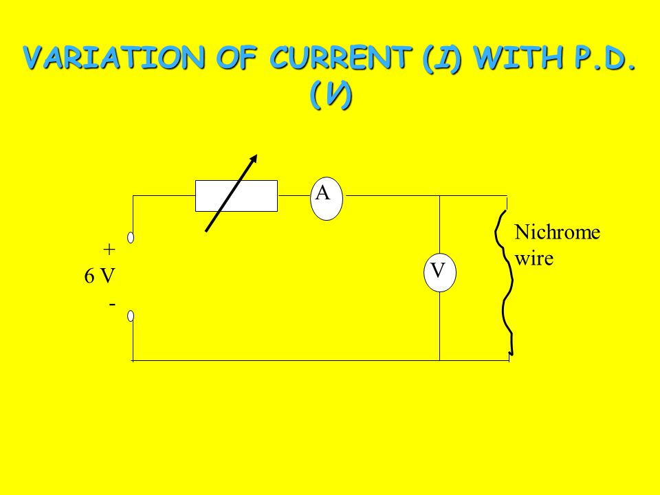 VARIATION OF CURRENT (I) WITH P.D. (V)