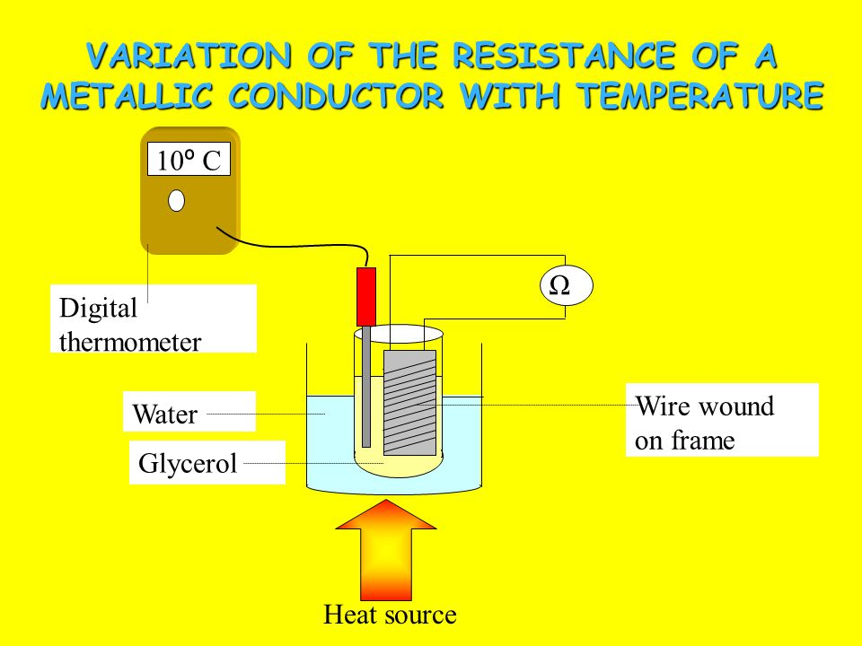 VARIATION OF THE RESISTANCE OF A METALLIC CONDUCTOR WITH TEMPERATURE
