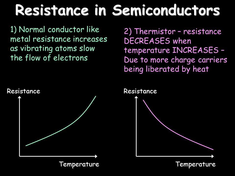 Resistance in Semiconductors