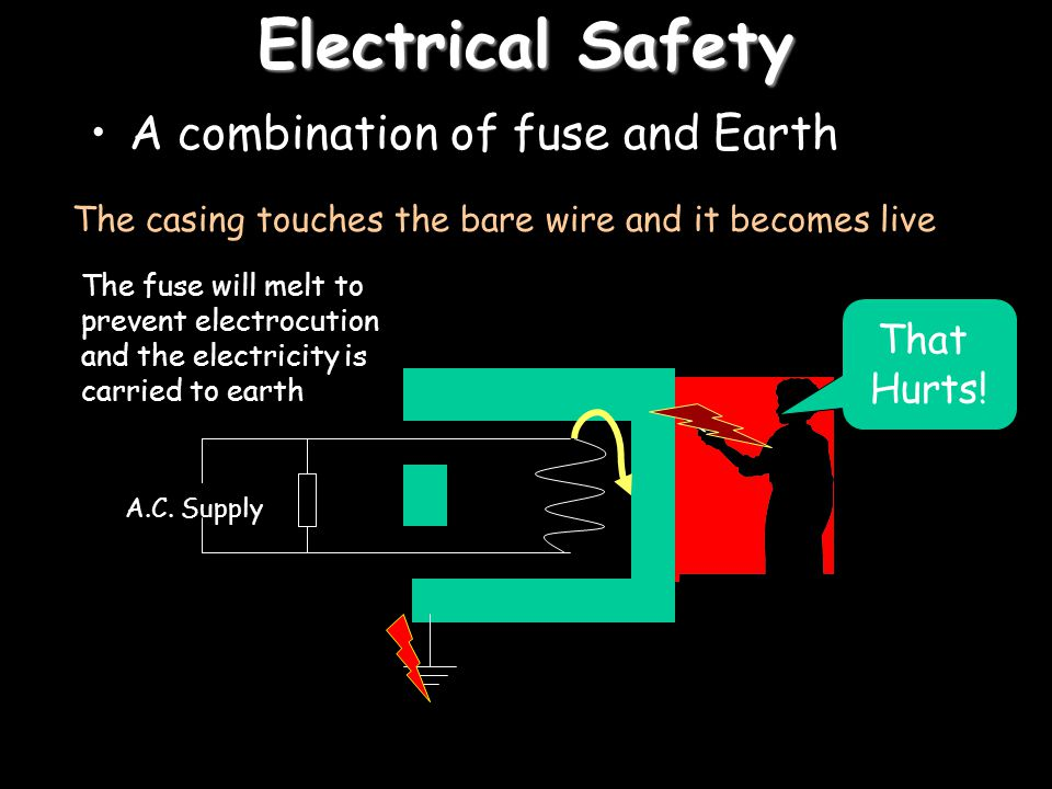 Electrical Safety A combination of fuse and Earth That Hurts!