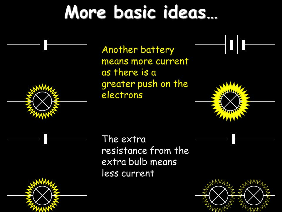 More basic ideas… Another battery means more current as there is a greater push on the electrons.
