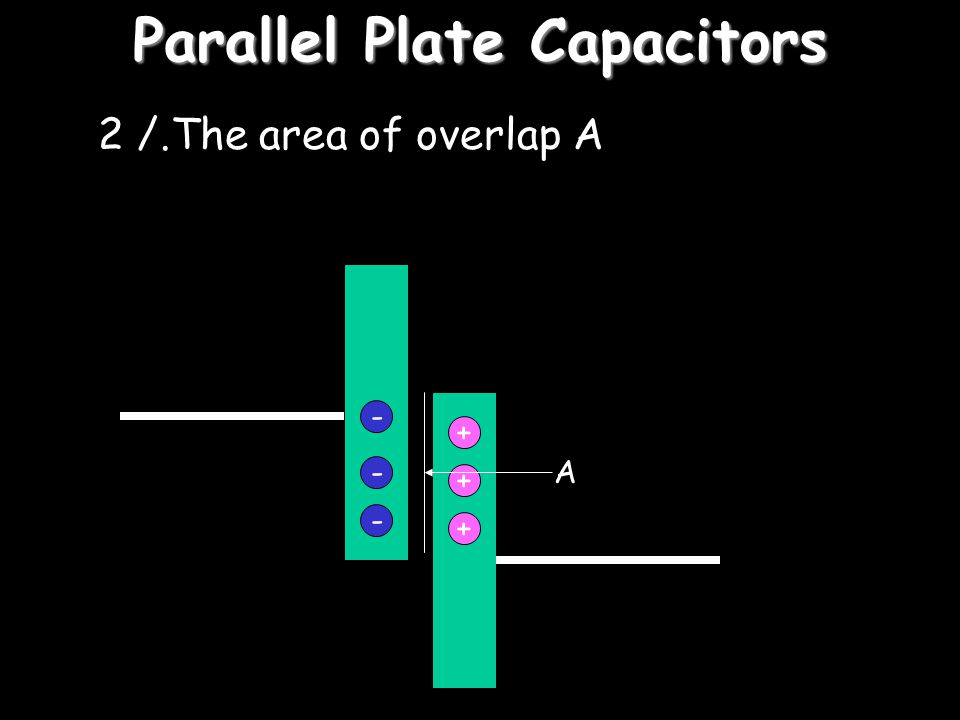 Parallel Plate Capacitors