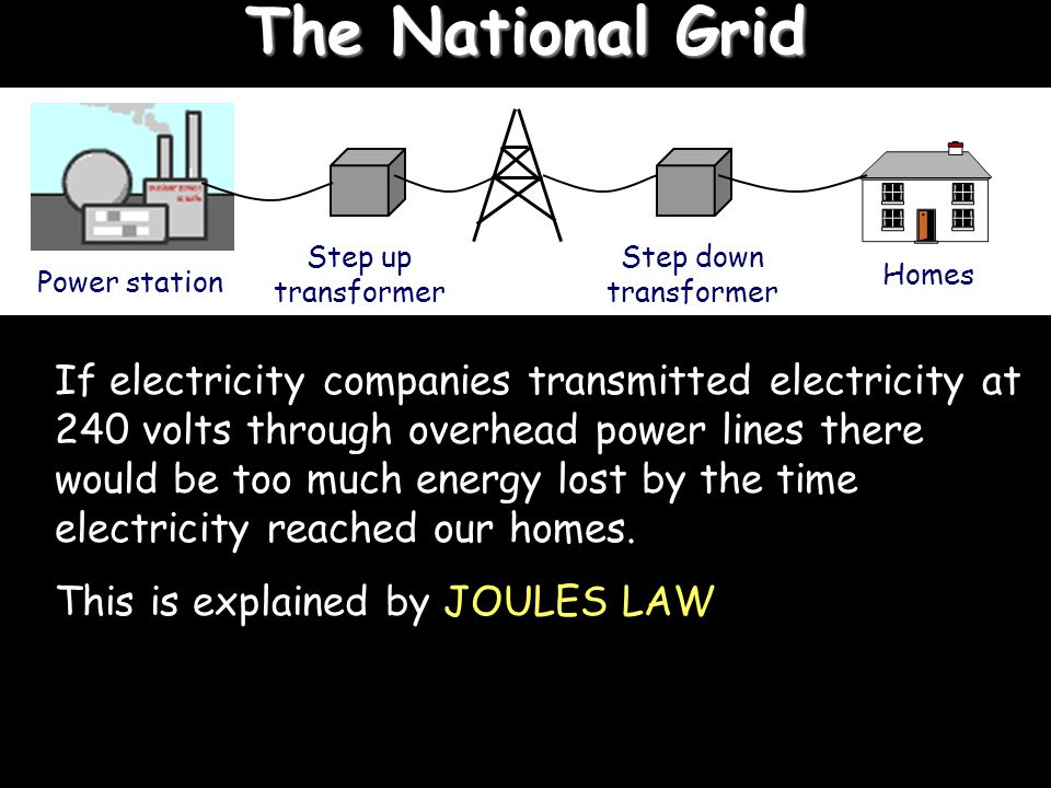 The National Grid Power station. Step up transformer. Step down transformer. Homes.