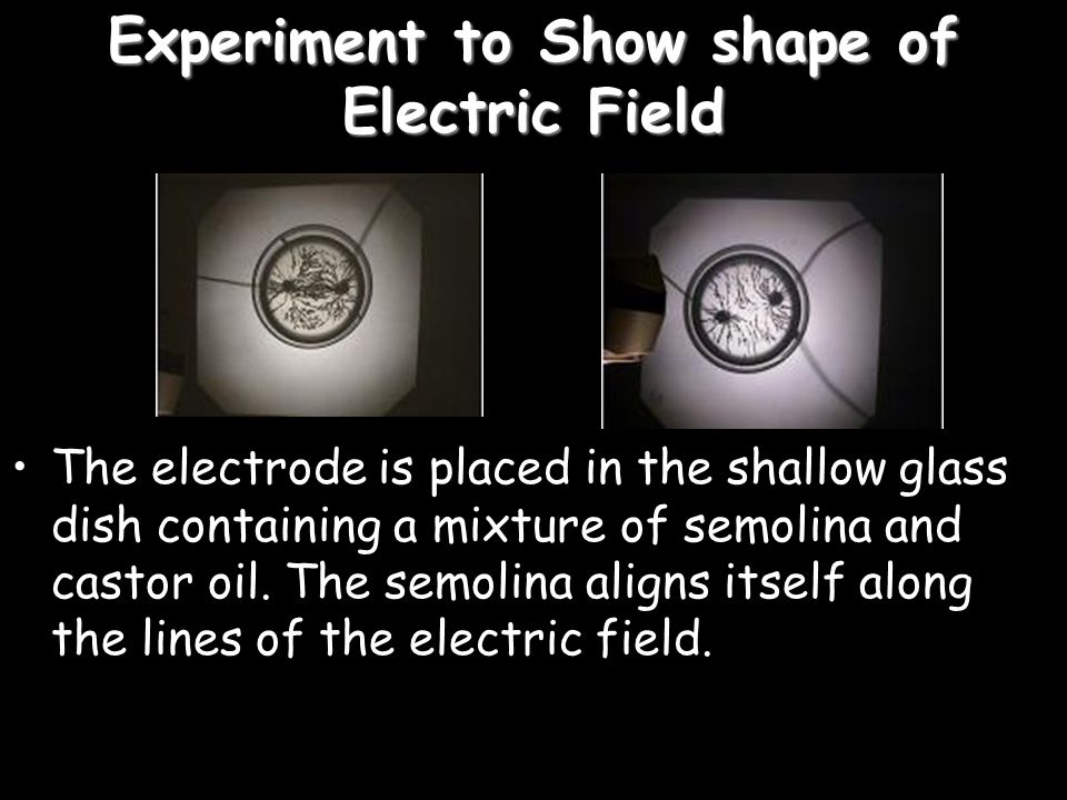 Experiment to Show shape of Electric Field