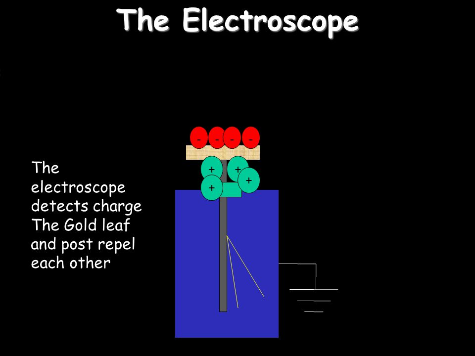 The Electroscope The electroscope detects charge