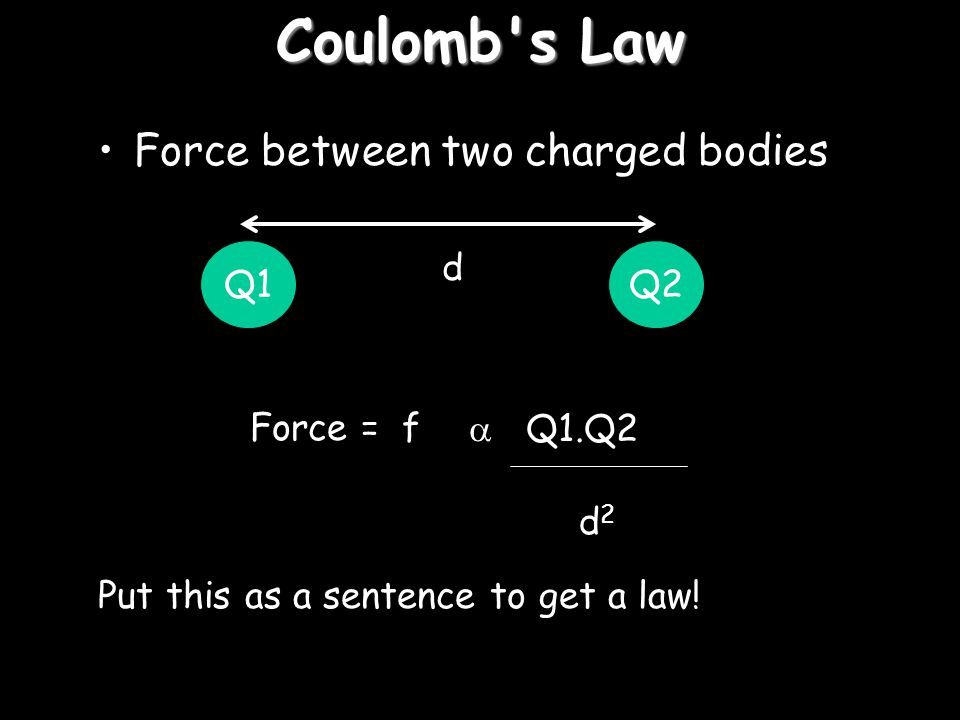 Coulomb s Law Force between two charged bodies Q1 d Q2 Force = f
