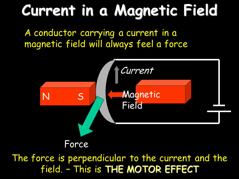 Current in a Magnetic Field