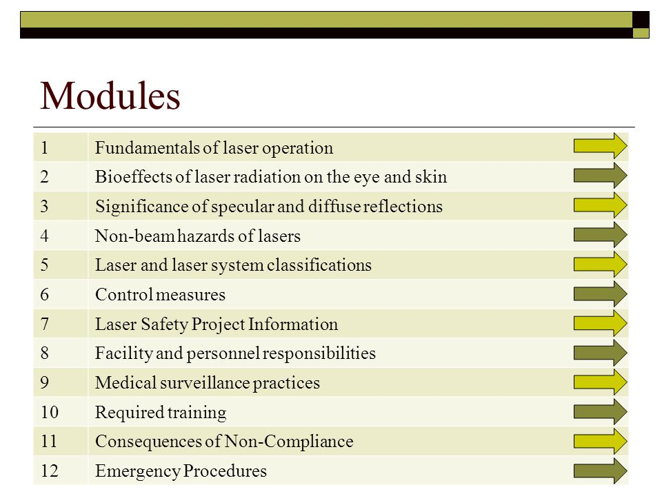 Modules 1 Fundamentals of laser operation 2