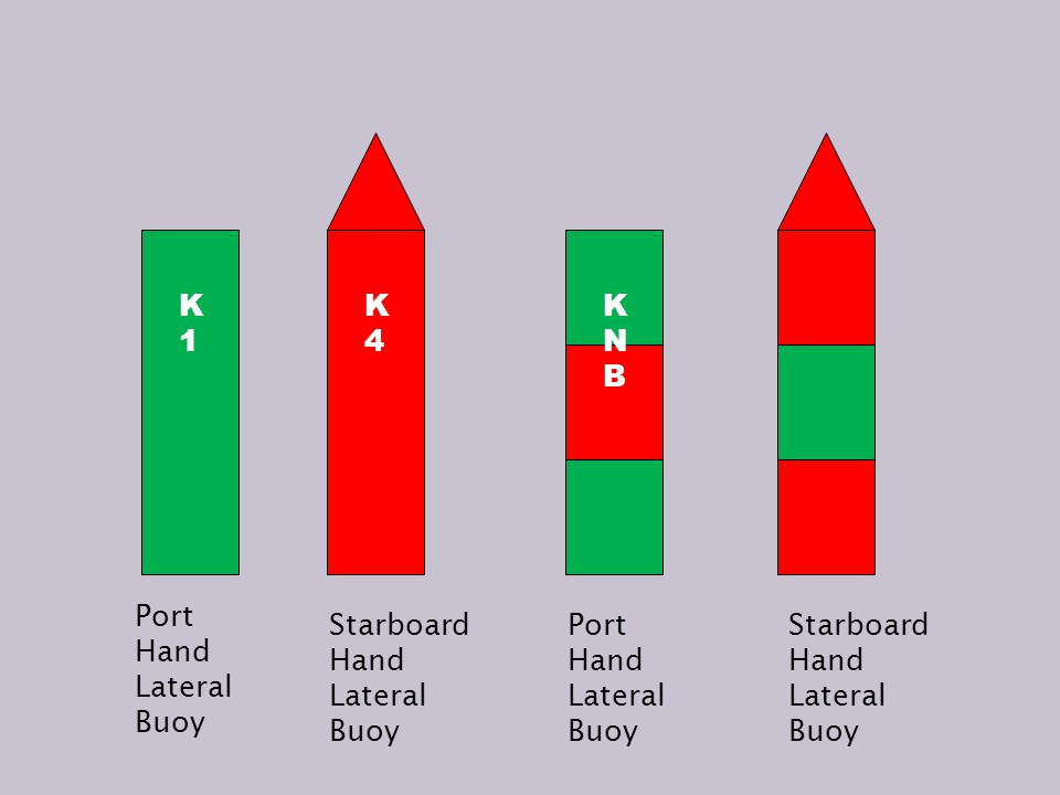 KNB K1. K4. KNB. Port Hand Lateral. Buoy. Starboard Hand Lateral. Buoy. Port Hand Lateral. Buoy.