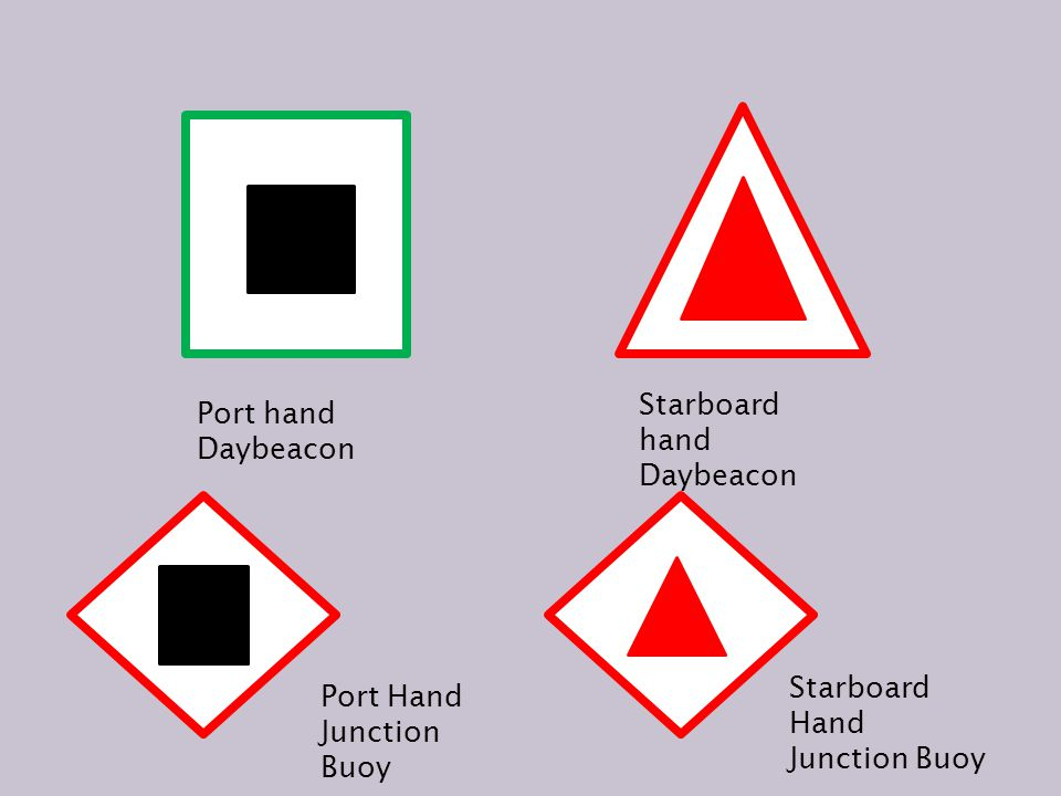 Starboard hand Daybeacon
