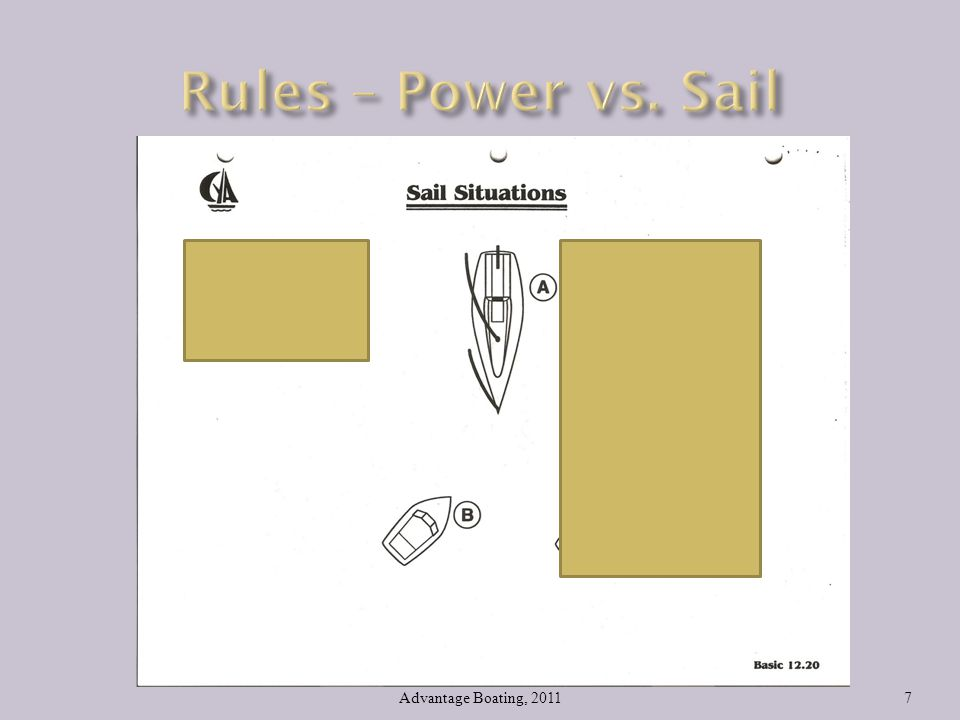 Rules – Power vs. Sail Advantage Boating, 2011