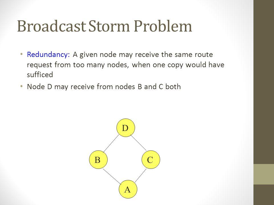 Broadcast Storm Problem
