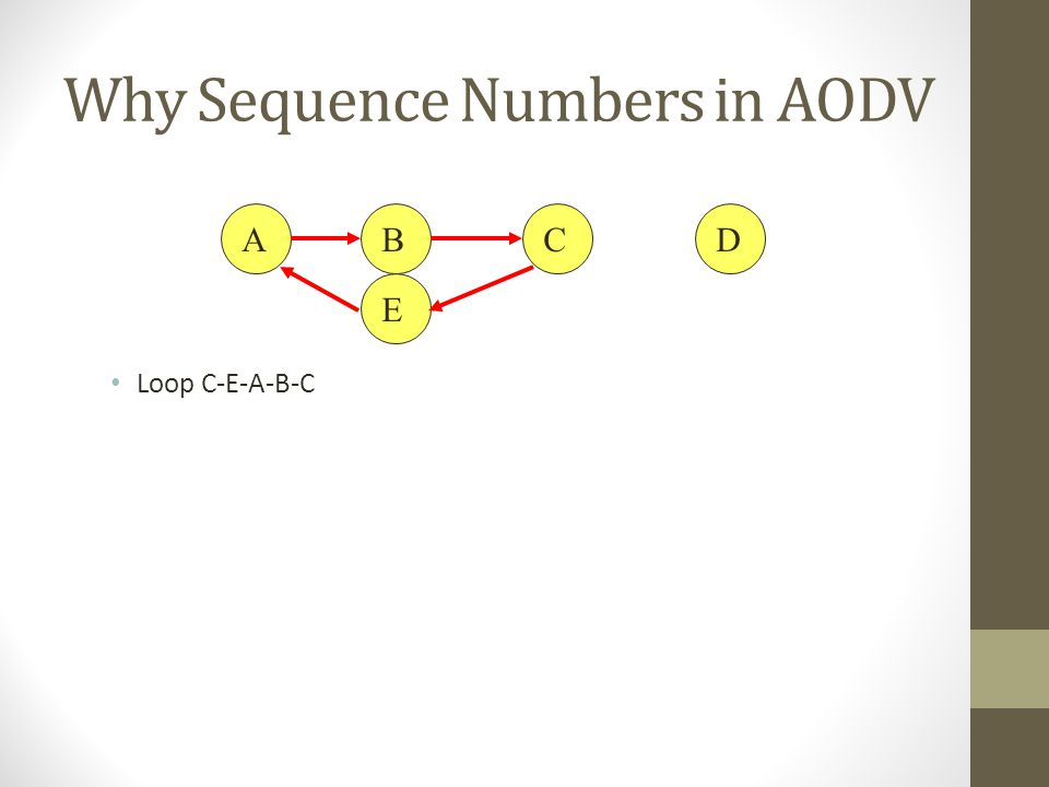 Why Sequence Numbers in AODV