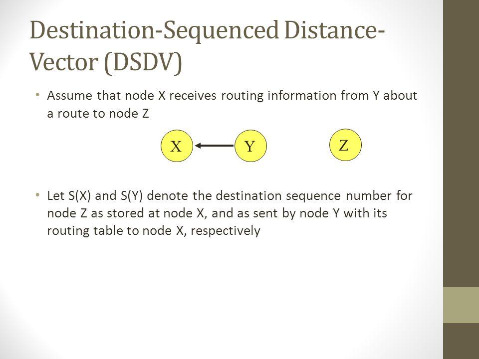 Destination-Sequenced Distance-Vector (DSDV)