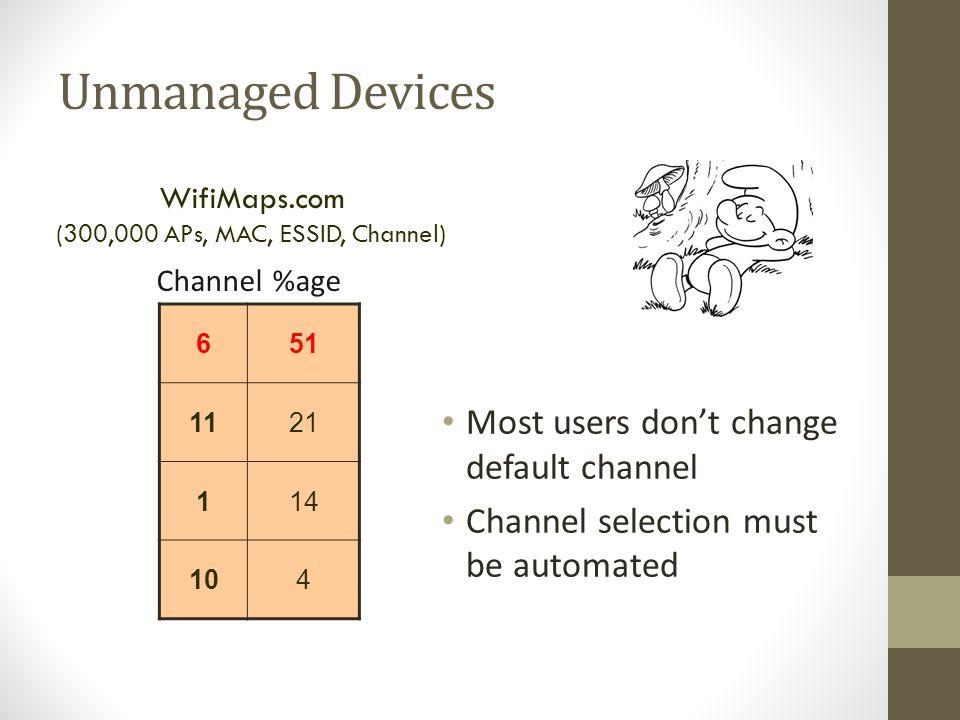 WifiMaps.com (300,000 APs, MAC, ESSID, Channel)