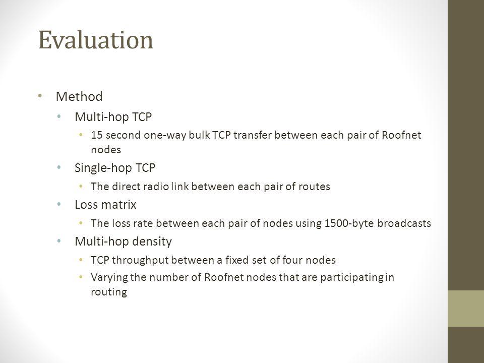 Evaluation Method Multi-hop TCP Single-hop TCP Loss matrix